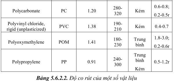 thiet-ke-khuon-ep-nhua5-26