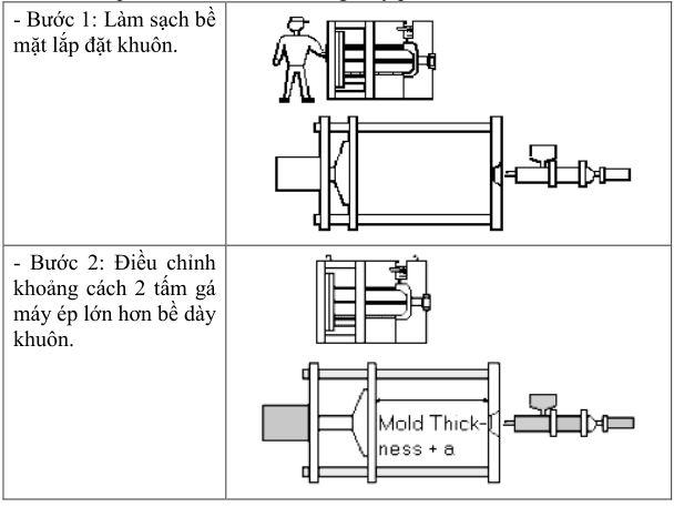 thiet-ke-khuon-ep-nhua5-29