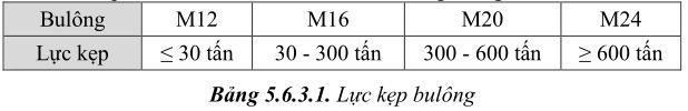 thiet-ke-khuon-ep-nhua5-32