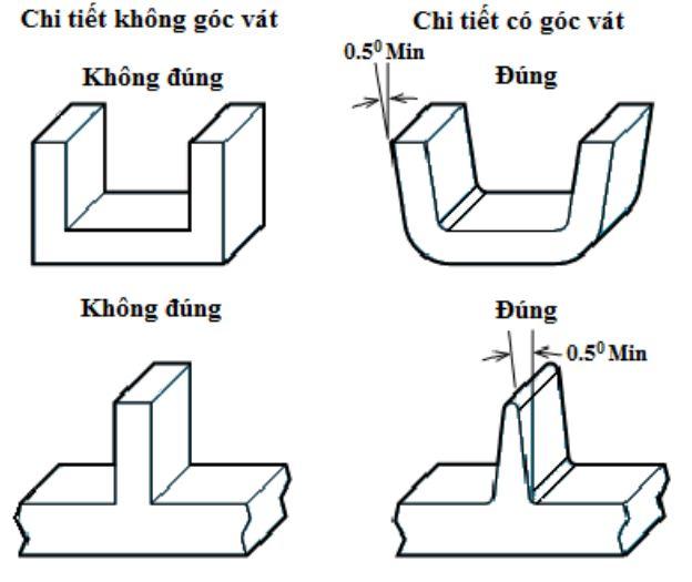 thiet-ke-khuon-ep-nhua5-36