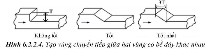 thiet-ke-khuon-ep-nhua5-46