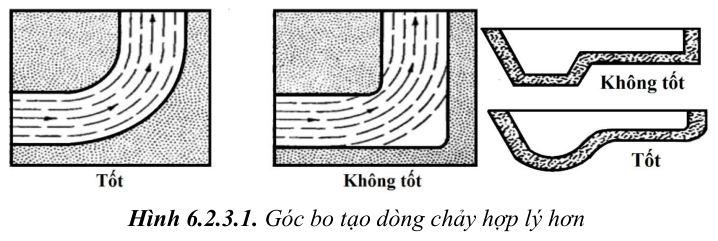 thiet-ke-khuon-ep-nhua5-50