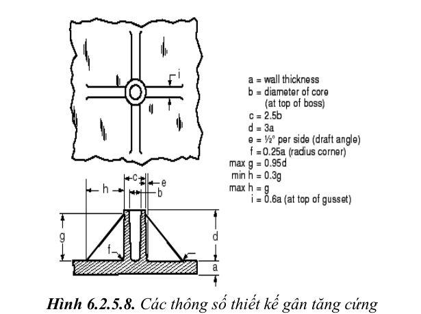 thiet-ke-khuon-ep-nhua5-69