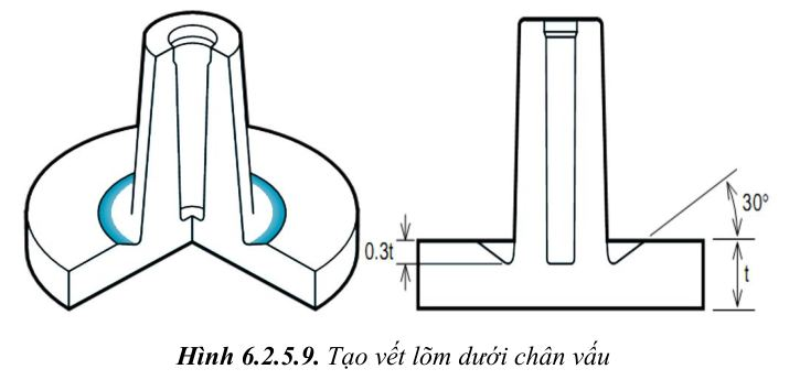 thiet-ke-khuon-ep-nhua5-70