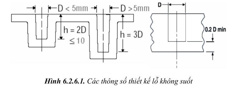 thiet-ke-khuon-ep-nhua5-72